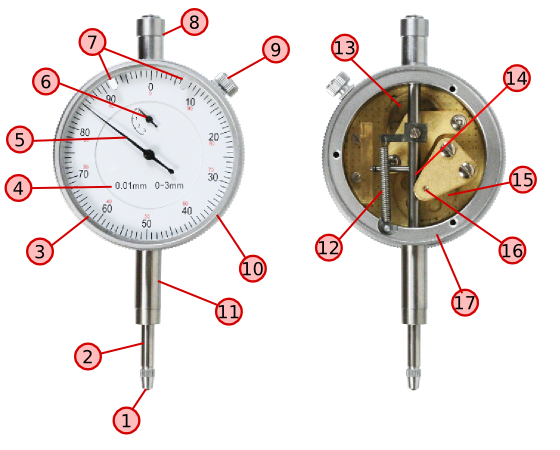 Parts of a dial indicator