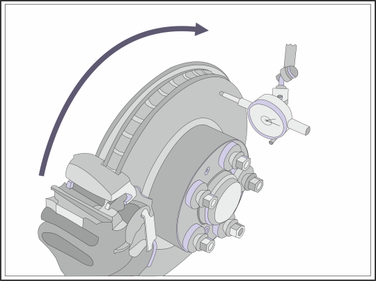 Use a Dial Indicator to Determine the Lateral Deviation of Disc Brakes
